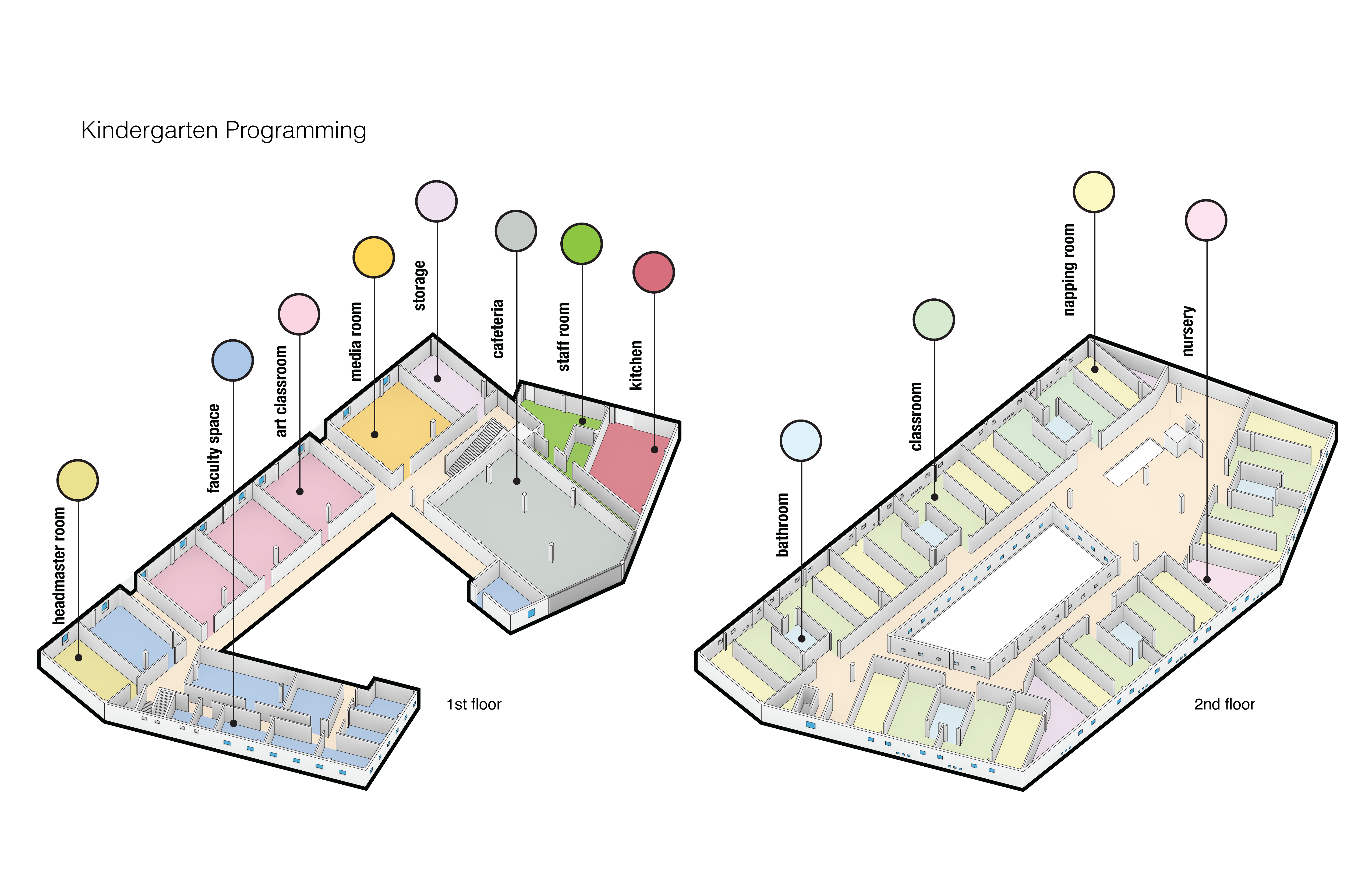 City Of Kids Design Kindergarten